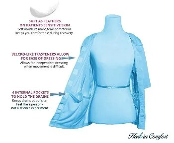 single double mastectomy gifts