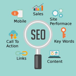 SEO Marketing Factors| The AFAB Group