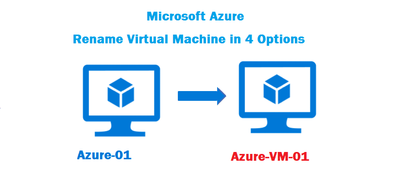 Rename Azure VM in 4 Options
