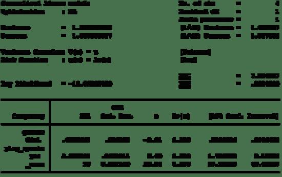 cm-incidencerateratios-1