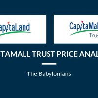 CapitaMall Trust Price Analysis