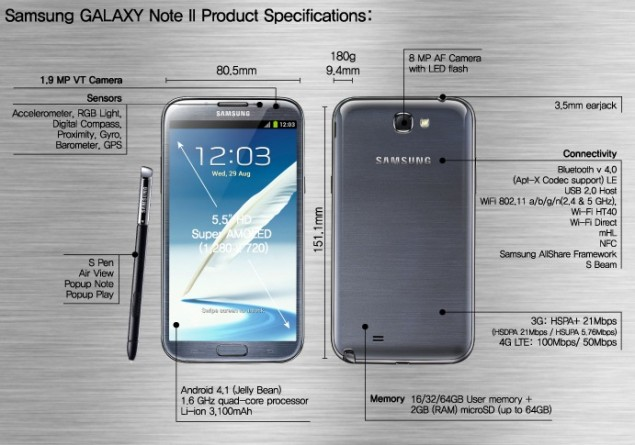 galaxy-note-ii-product_spec2-635x445