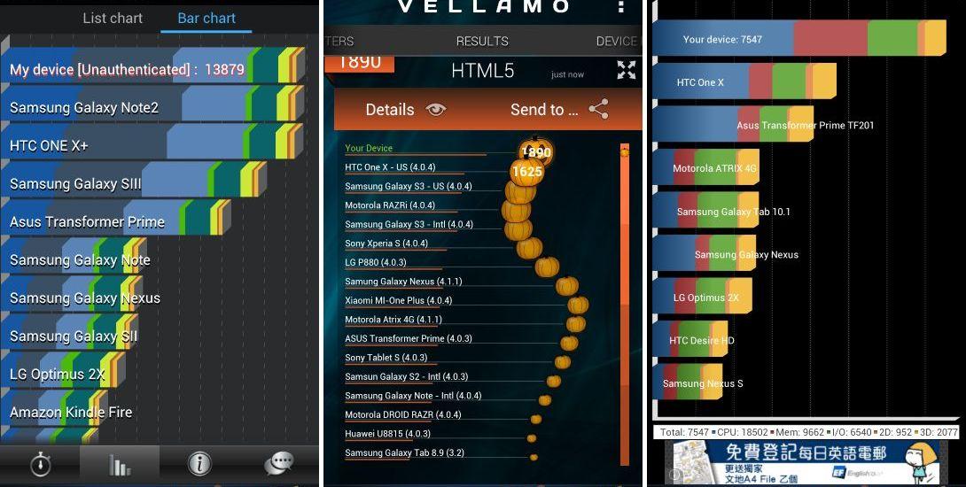 pantech-vegra-r3-benchmark