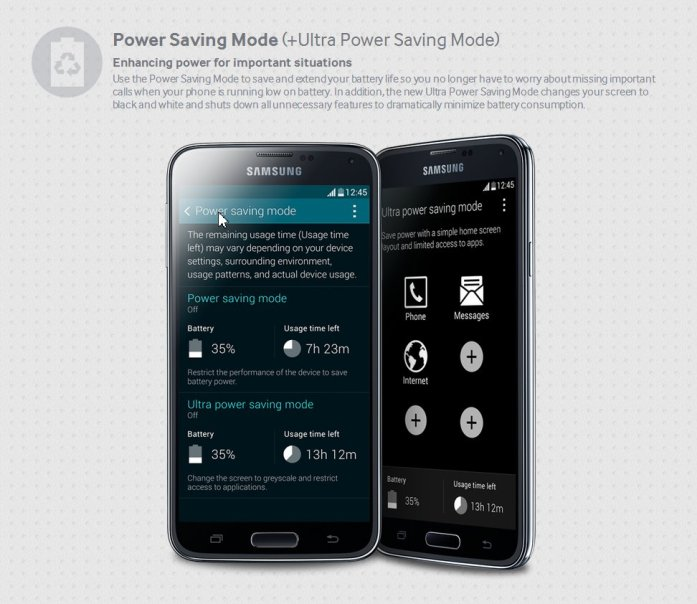 Galaxy S5 Power Saving