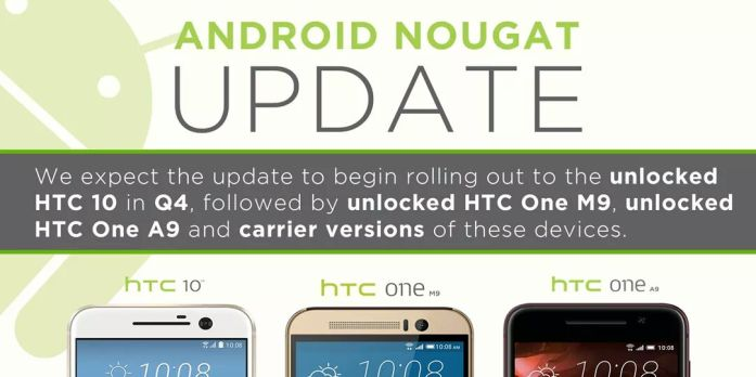 HTC Nougat Update Schedule