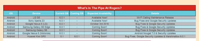 rogers-lg-g5-update