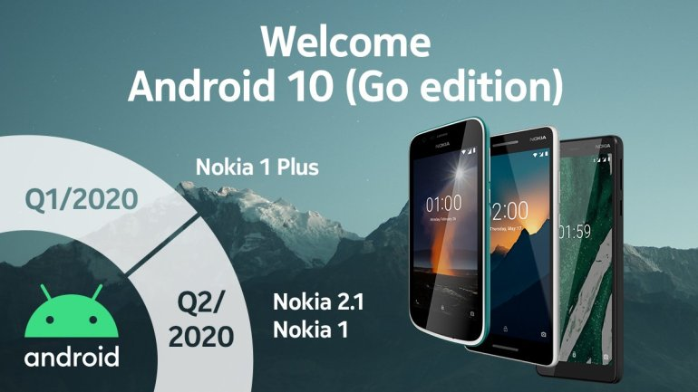 Nokia Android 10 Go update release date