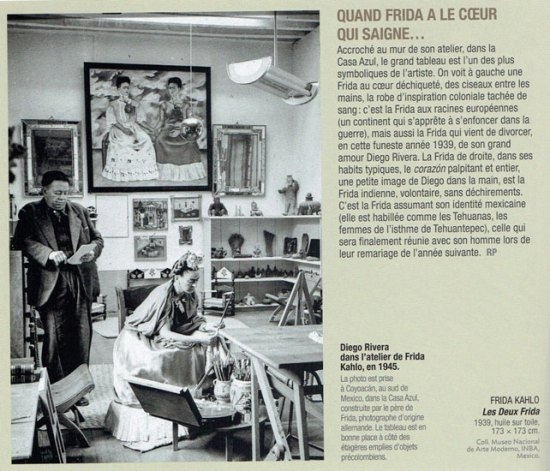 בלוג איריס עשת כהן מקסיקו – תערוכת ציורים