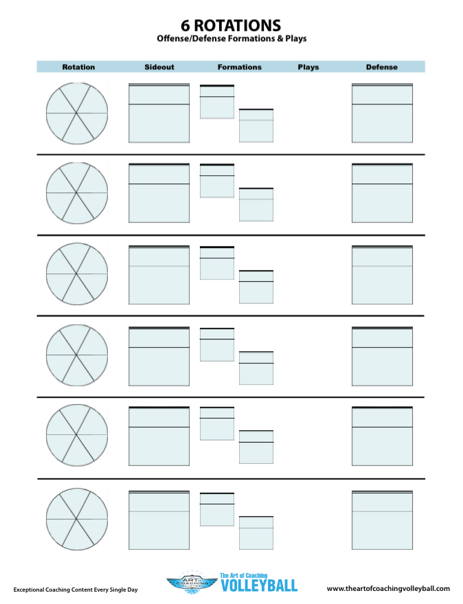 Volleyball Rotation Chart