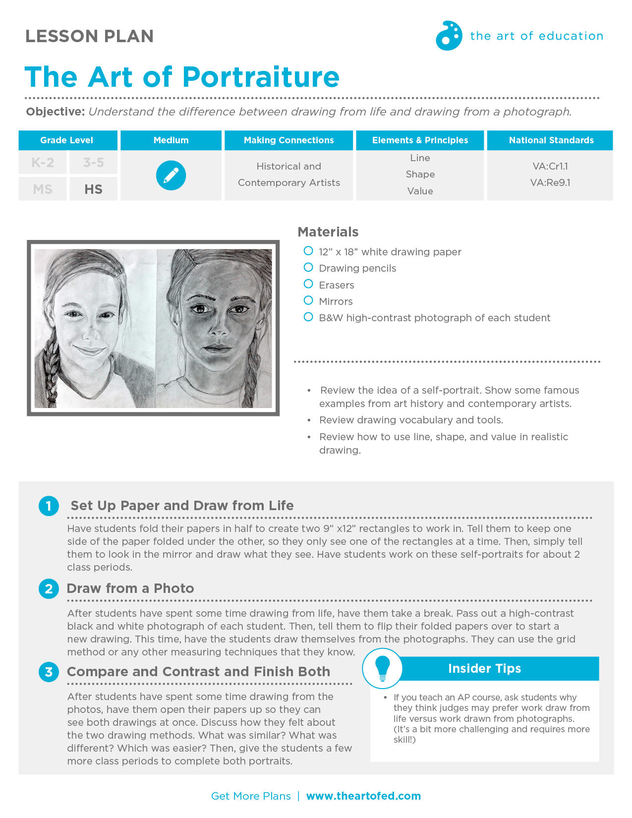 The Perfect Introduction To Portraiture For High School