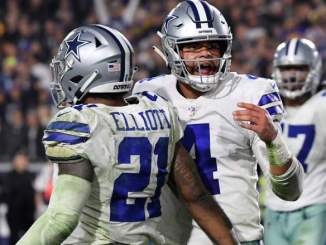Cowboys Stars Facing $5M Loss from NFLPA Workout Dispute