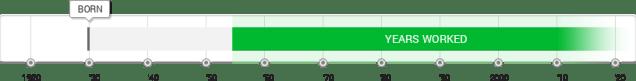 Jasper Johns Timeline