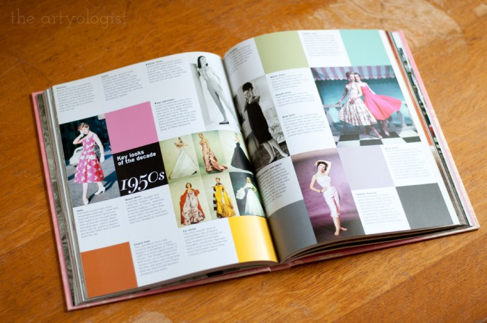 Vintage Fashion decade overview page