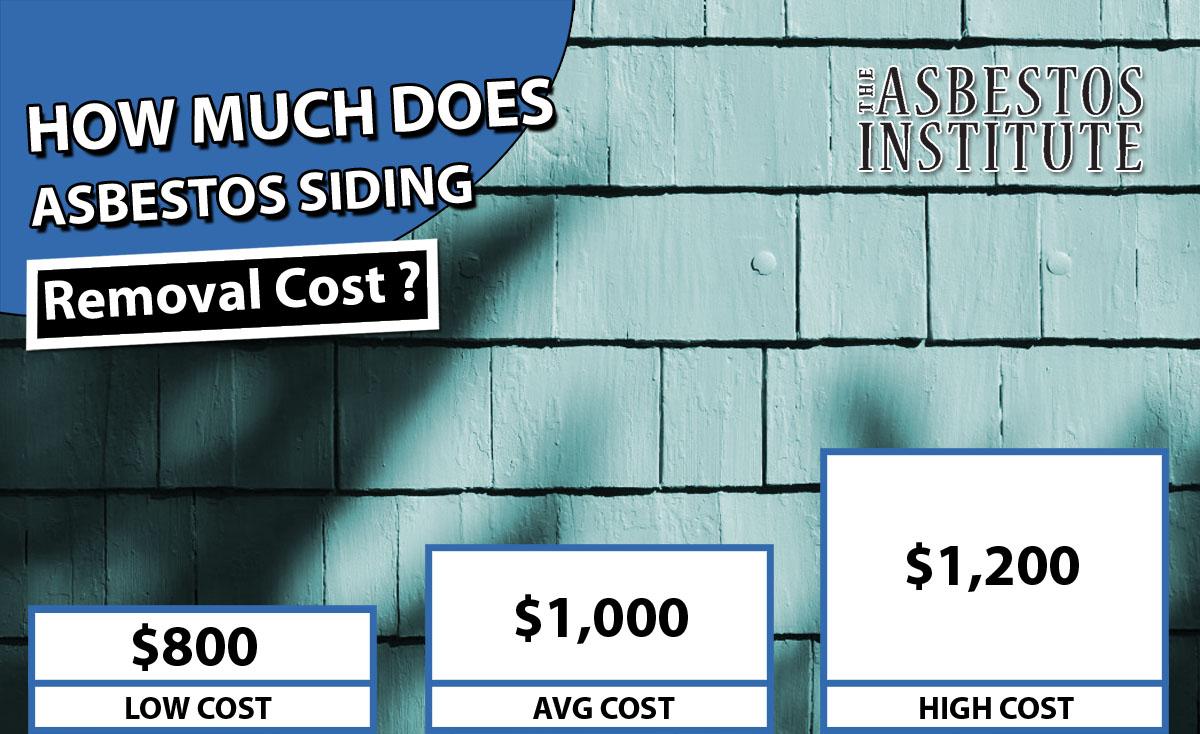 asbestos siding removal cost 2020