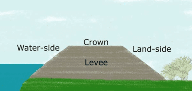how-levees work-jill-howell