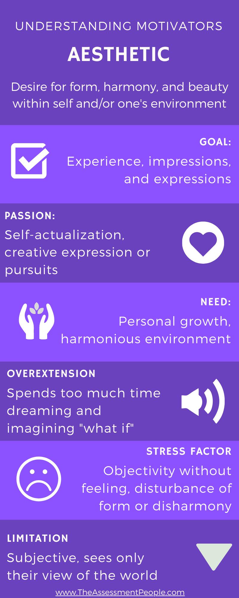 Understanding Aesthetic
