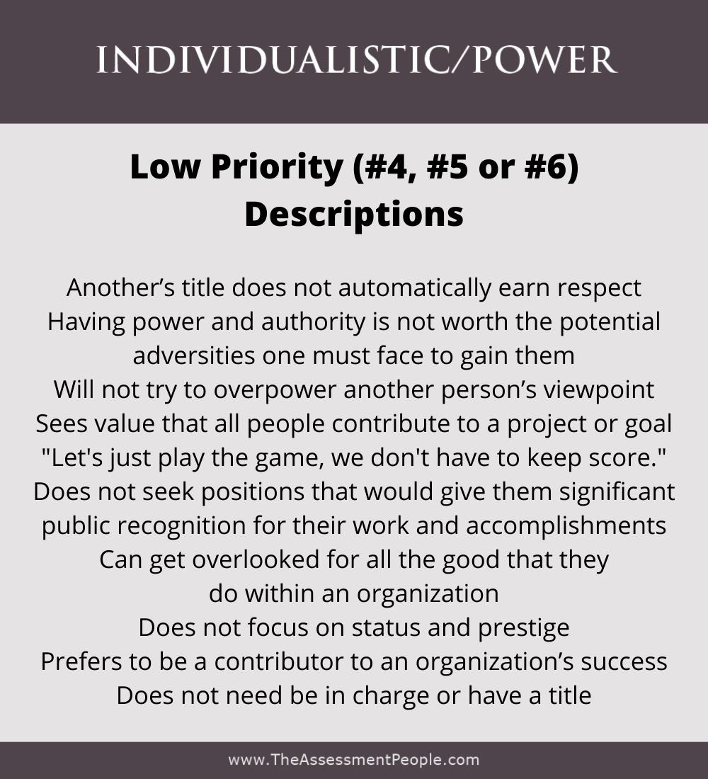 Motivator Low Individualistic