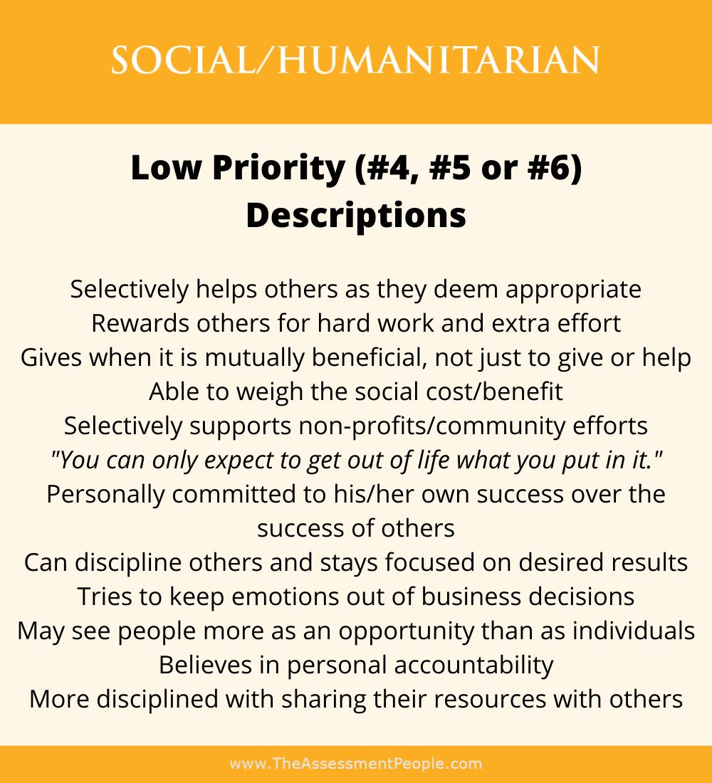 Low Social Motivator Descriptors