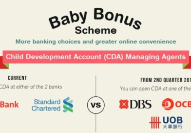 Why OCBC CDA (Child Development Account) is clearly the winner (for now)!