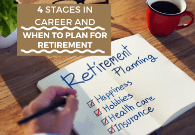 When To Plan For Retirement (4 Level Formula Given!)