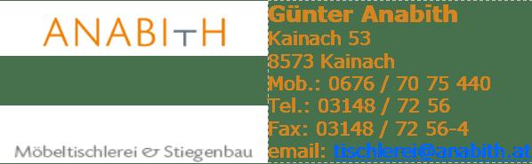 Anabith Günter