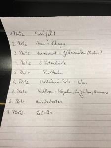 Theaterverein Wetter Skat-Turnier Preisliste