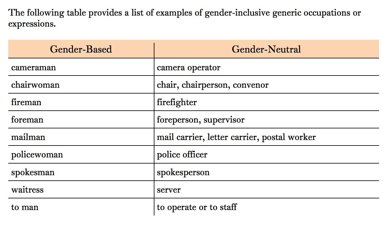 Egalitarian English