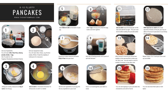 Pancakes step by step