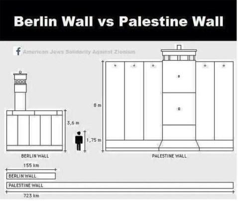 IsraeliWall