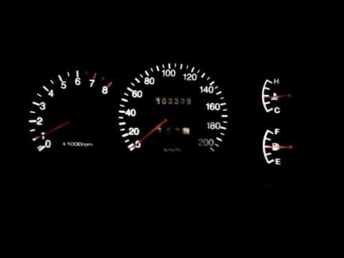 28jan_speedometer