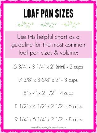 LOAF PAN SIZES Vanilla Bean Cream Cheese Pound Cake Loaf {Vanilla Bean Frosting}