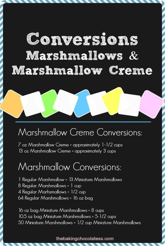Conversions for Marshmallows and Marshmallow Creme