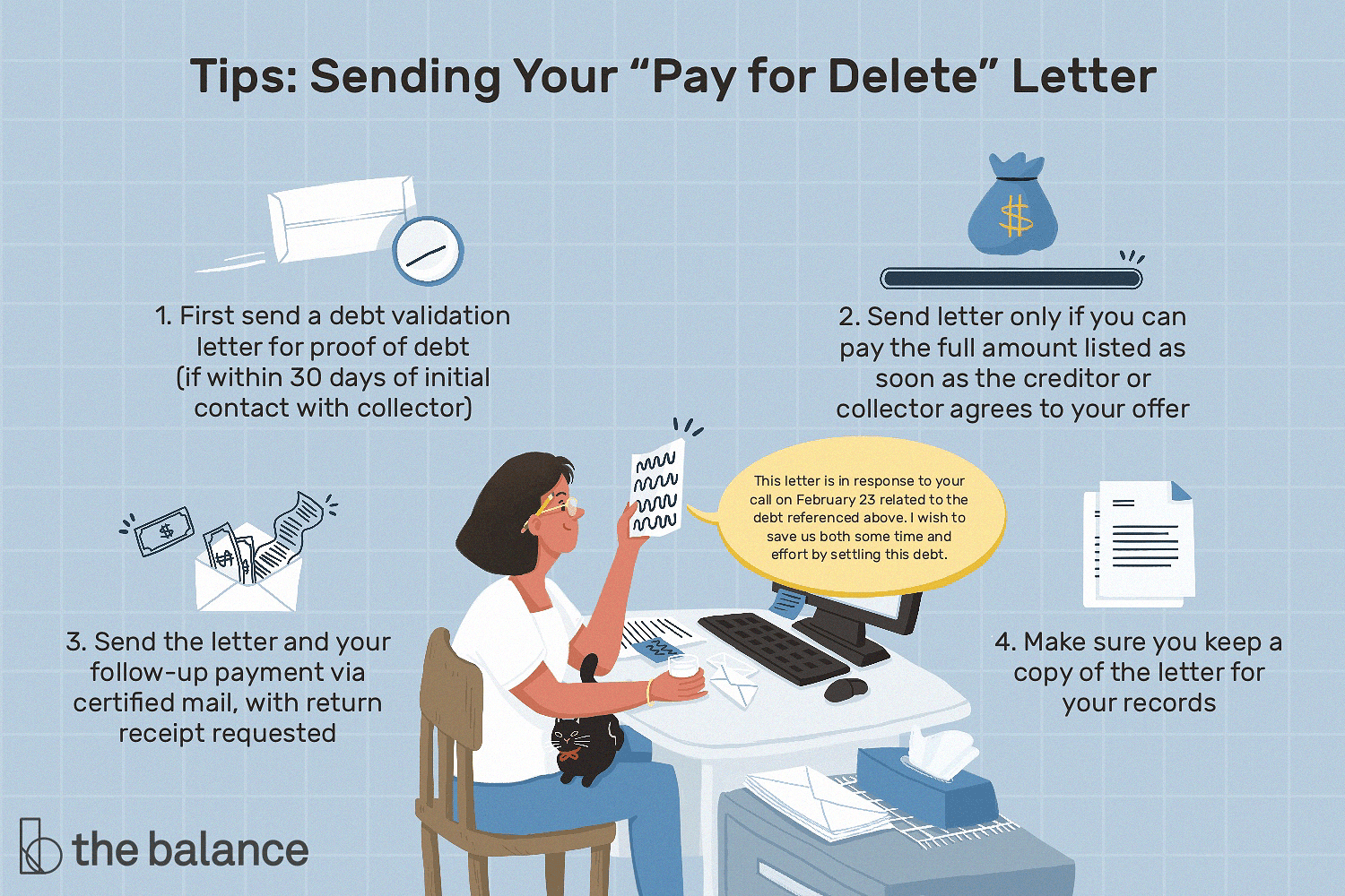 """A last will and testament (""""last will"""" or simply a """"will"""") is a document created by an individual, (""""testator"""" or """"grantor""""), which is used to outline how their real and personal property be distri. Sample Pay For Delete Letter For Credit Report Cleanup"""
