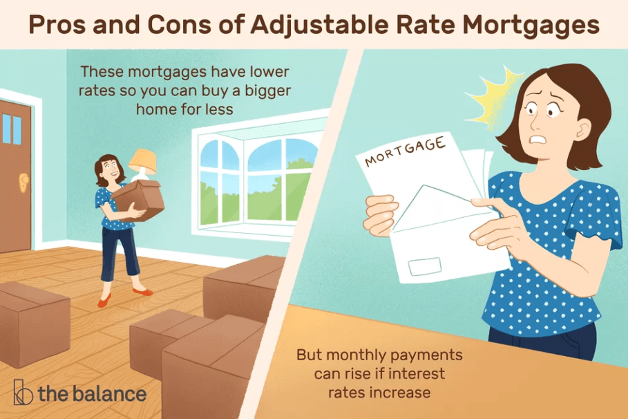 """Image shows two images: a woman walking into a home she's moving into, and her looking at her mortgage bill in shock. Text reads: """"Pros and cons of adjustable rate mortgages: these mortgages have lower rates so you can buy a bigger home for less; but monthly payments can rise if interest rates increase"""""""