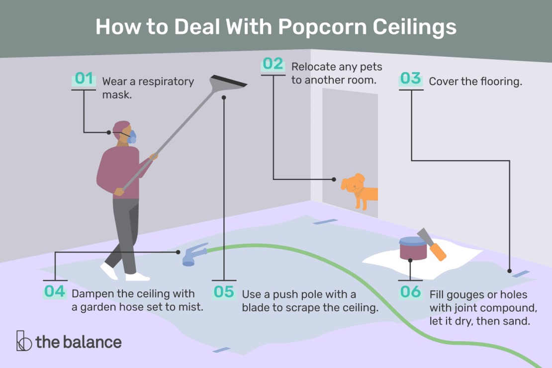 Basic Steps To Remove A Popcorn Ceiling