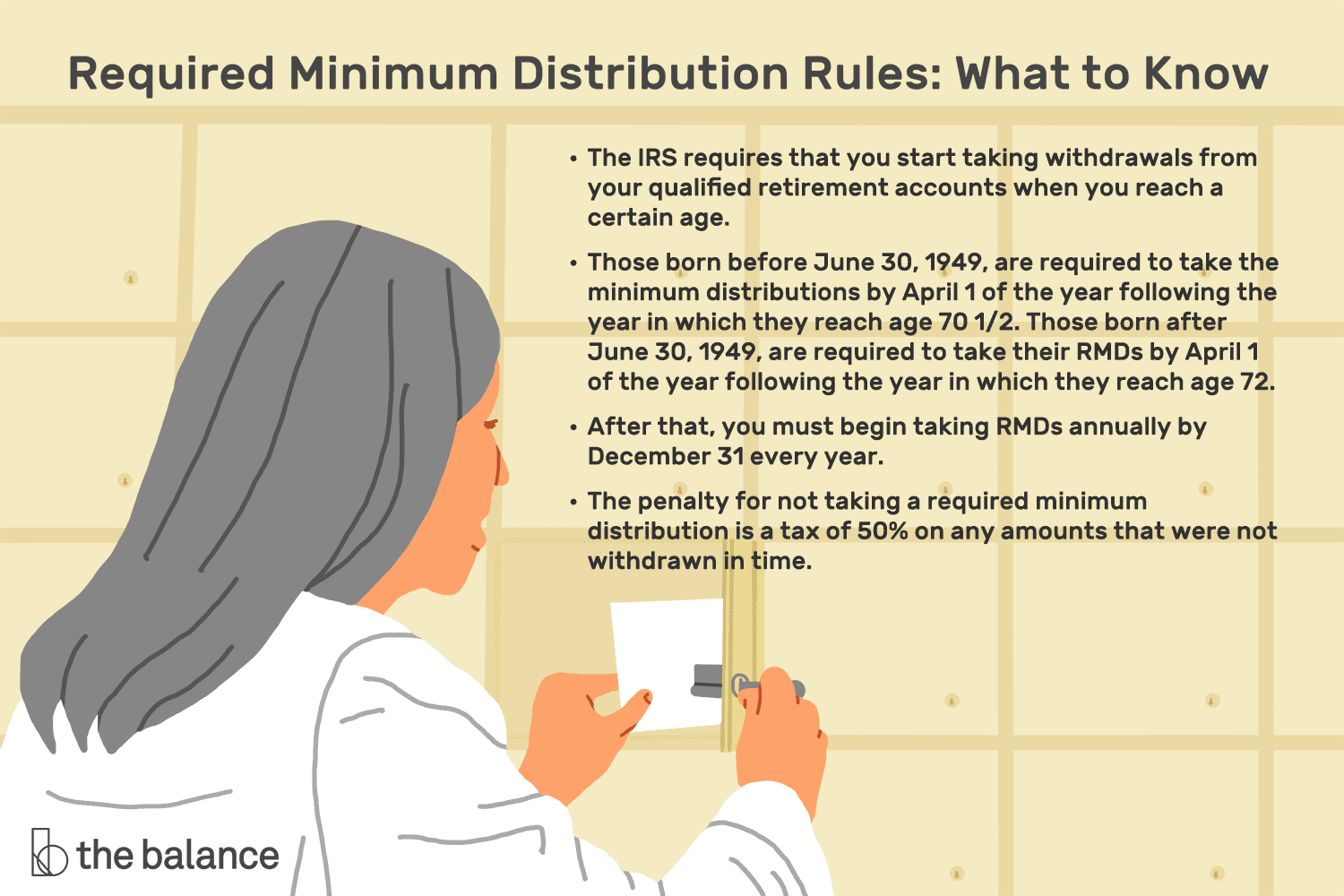 All About Required Minimum Distribution Rules Rmds