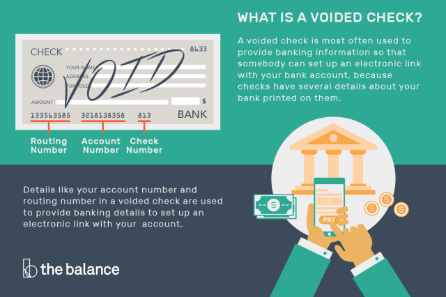 Voided Checks: What Are They?