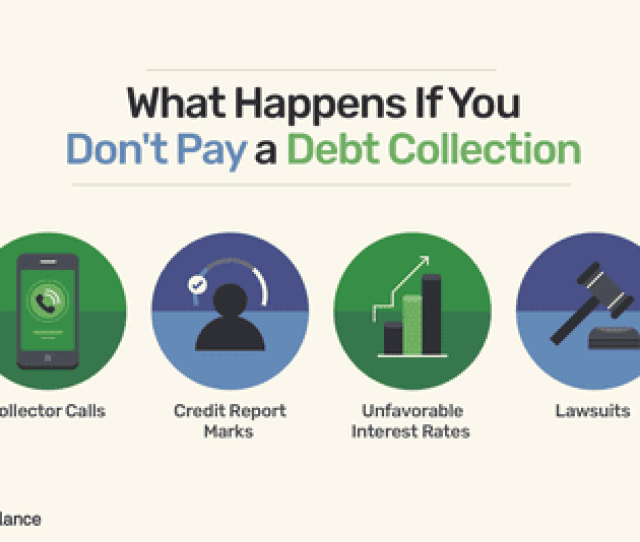 Dont Pay A Debt Collection Graphic