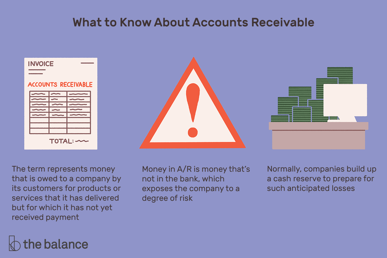 Accounts Receivable On The Balance Sheet