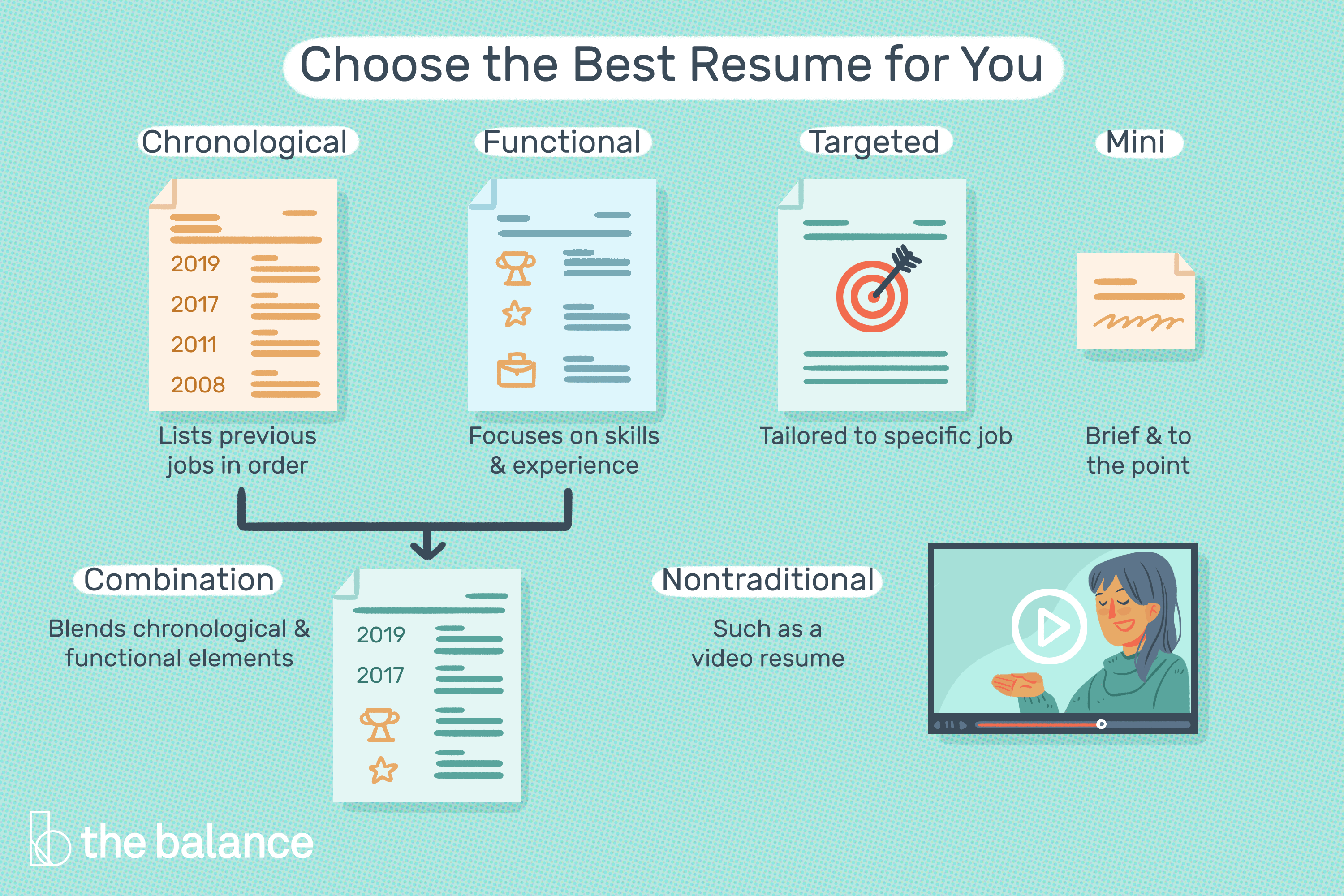 Create a professional resume with the only truly free resume builder online. Best Resume Examples Listed By Type And Job