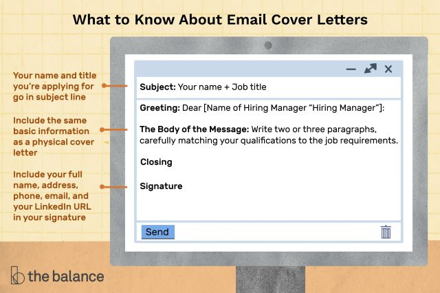 Sample Email Cover Letter Message for a Hiring Manager