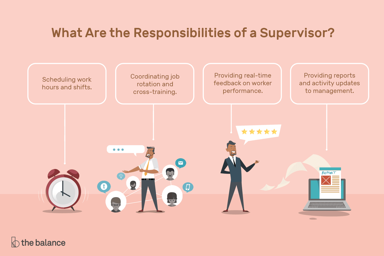 Supervisor Job Description Salary Skills Amp More