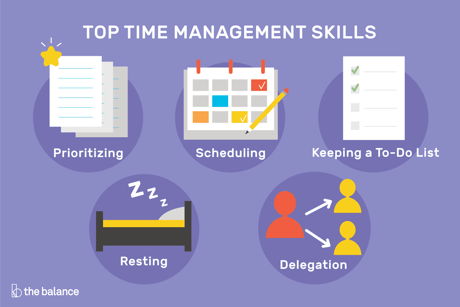 Time Management Skills List And Examples