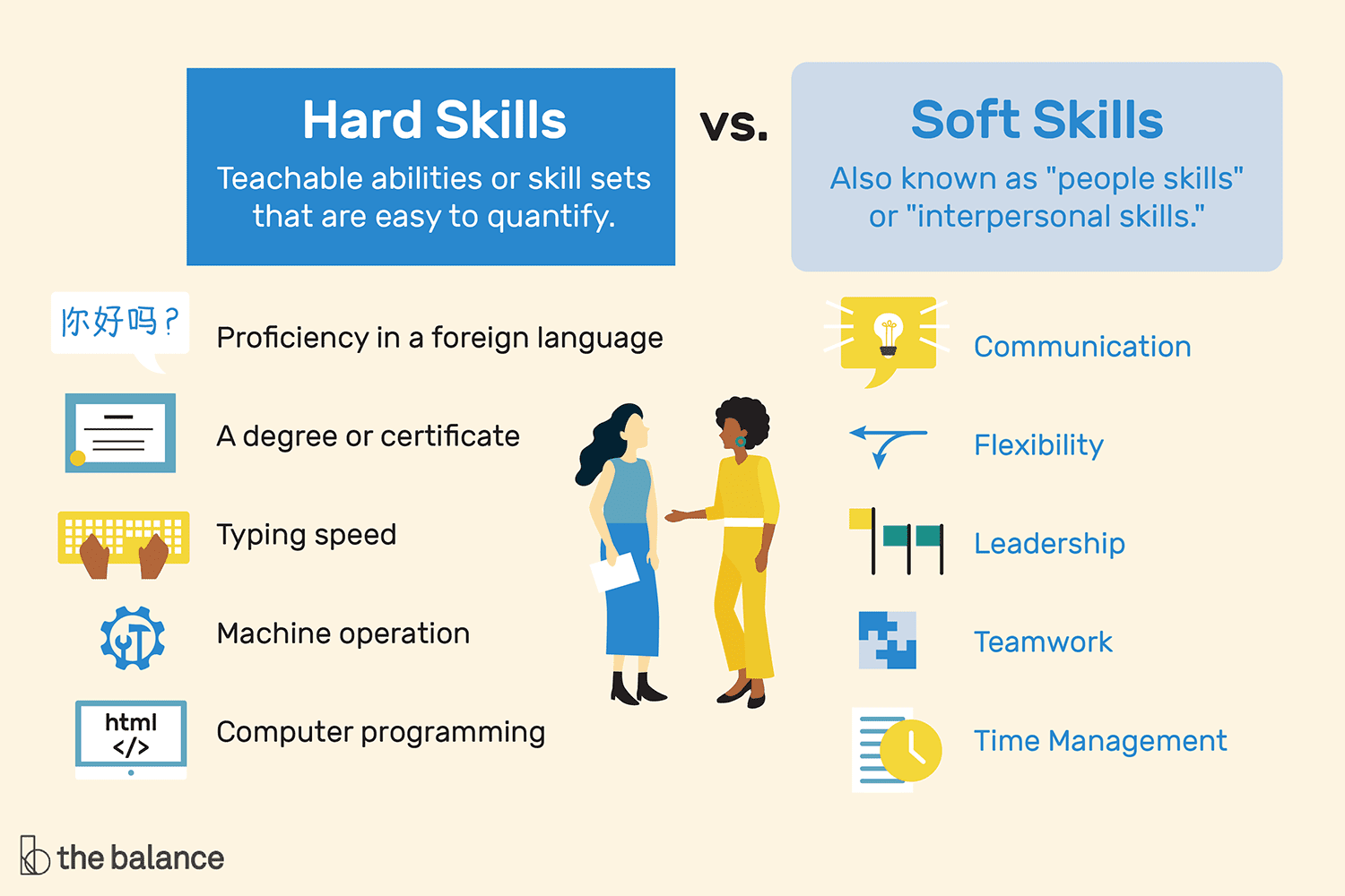 Hard Skills Vs Soft Skills What S The Difference