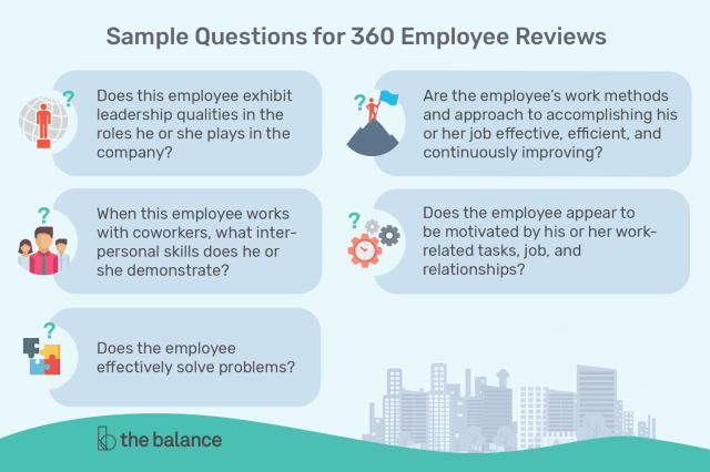 Sample Questions for 30 Employee Reviews