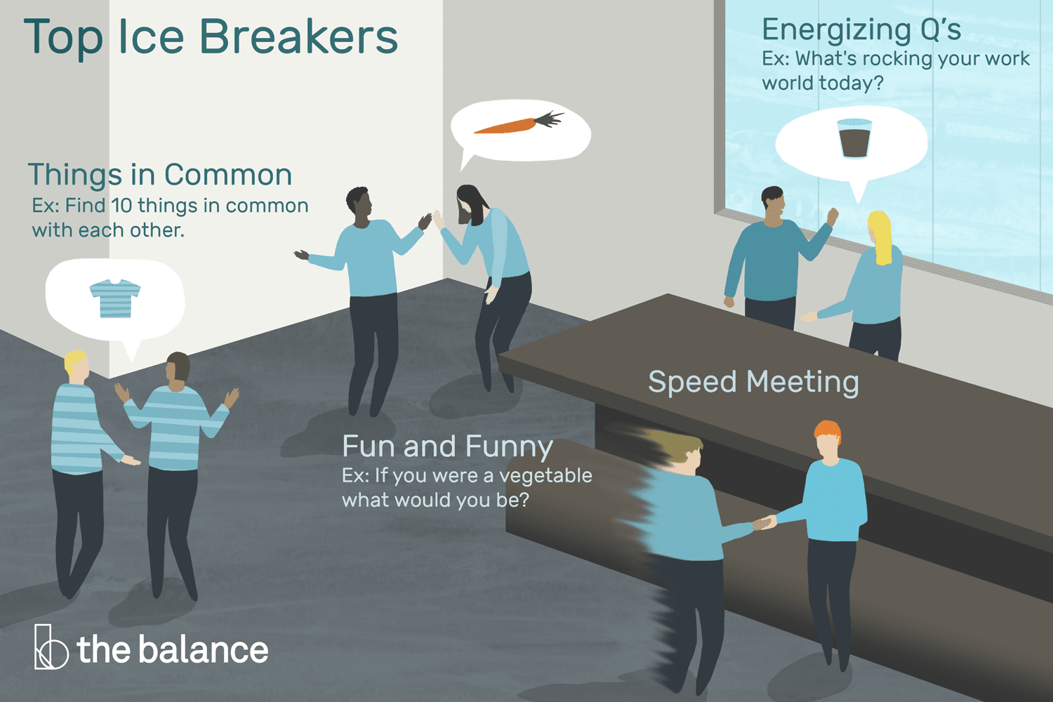 Top 10 Ice Breakers For Work Events