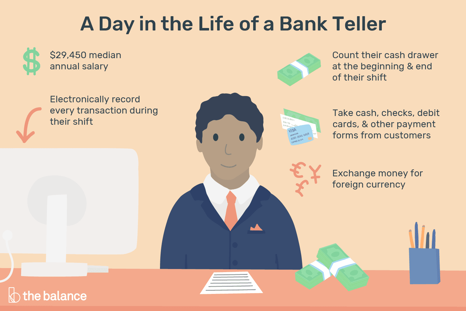 Bank Teller Job Description Salary Skills Amp More
