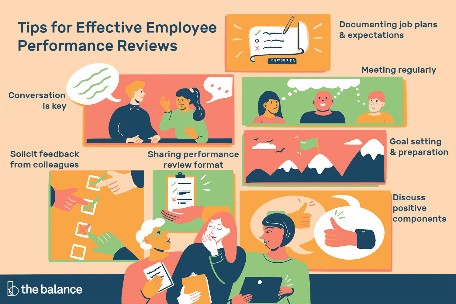 10 Tips For Effective Employee Performance Reviews
