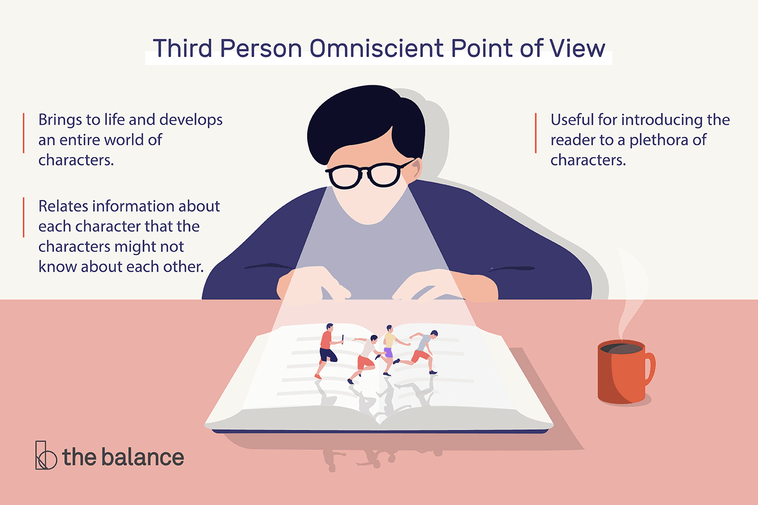 What Is Third Person Omniscient Point Of View