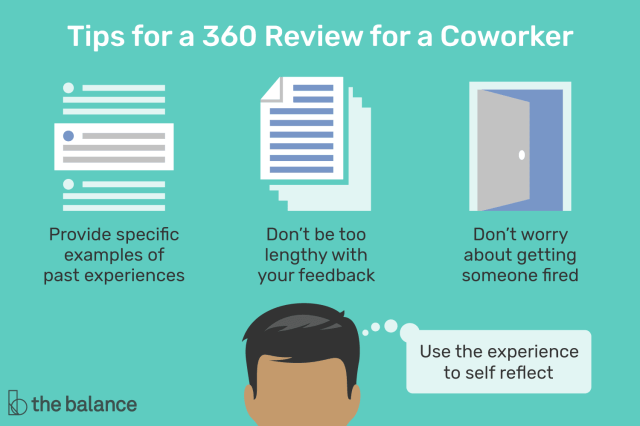 How to Give Coworker Feedback for a 30 Review